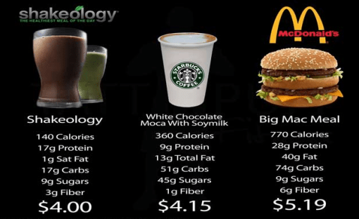 shakeology false marketing