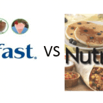 Medifast vs Nutrisystem [Mar 2020]: Which is Best?