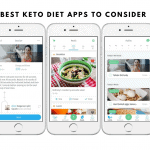 The Best Keto Diet Apps to Consider in 2020