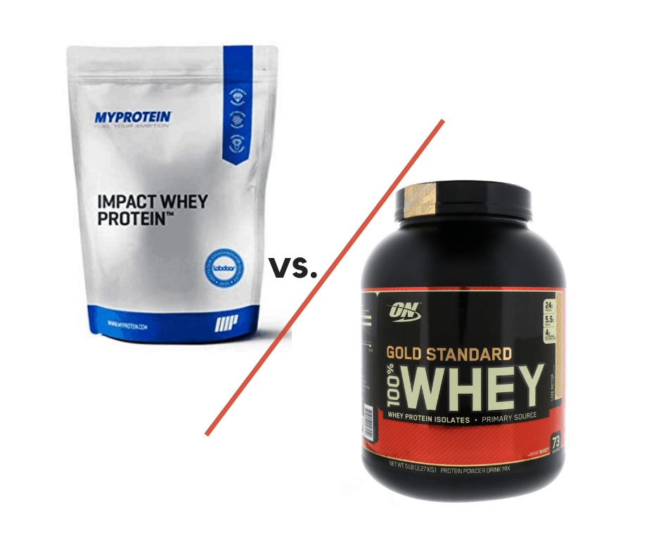 MyProtein vs Optimum Nutrition [Aug 2019] | Supplement Brands Compared